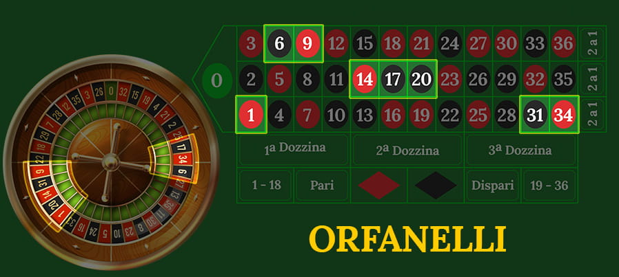 Puntata minima roulette william hill